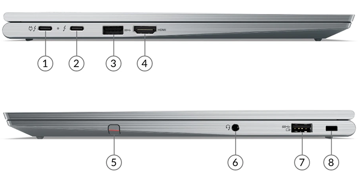 ThinkPad X1 Yoga Generation 6 2021
