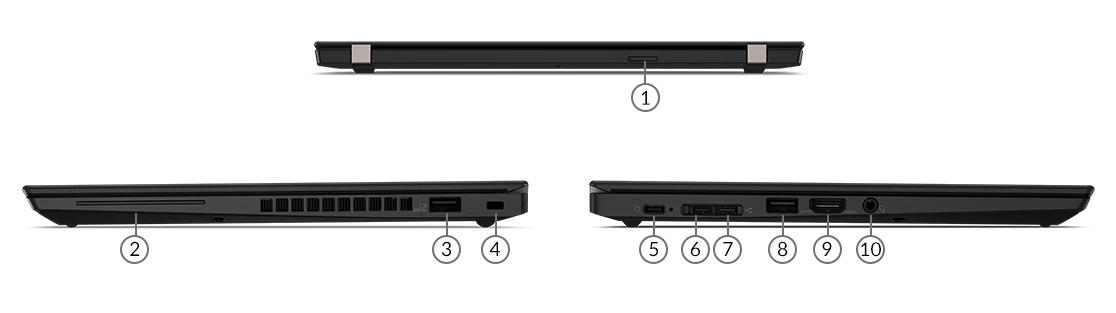 Übersicht Anschlüsse Thinkpad X13 Generation 2 AMD
