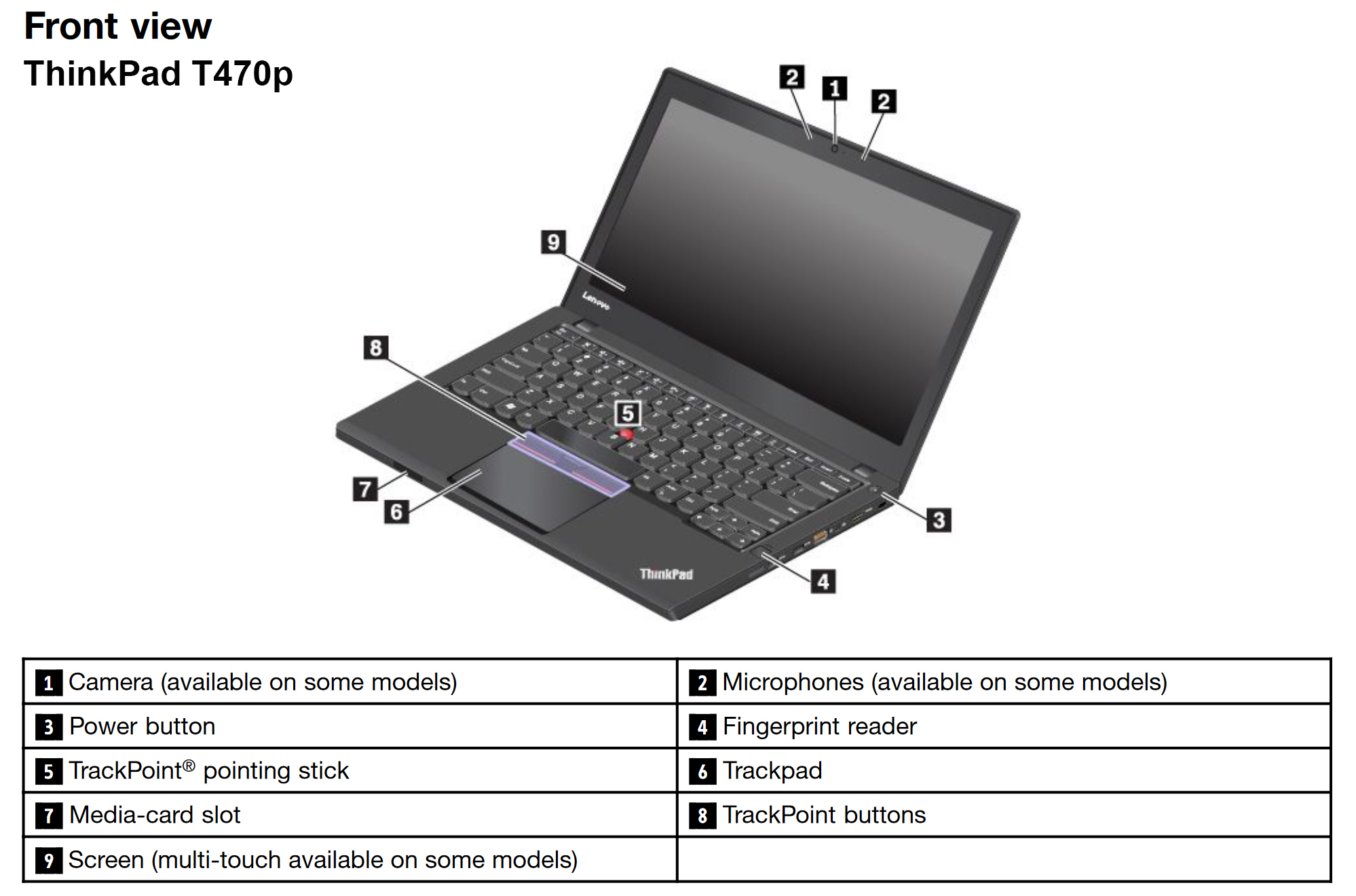 ThinkPad T470p front view